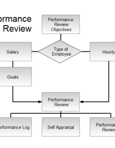 The also here we go again   corporate annual performance review training rh arupert wordpress