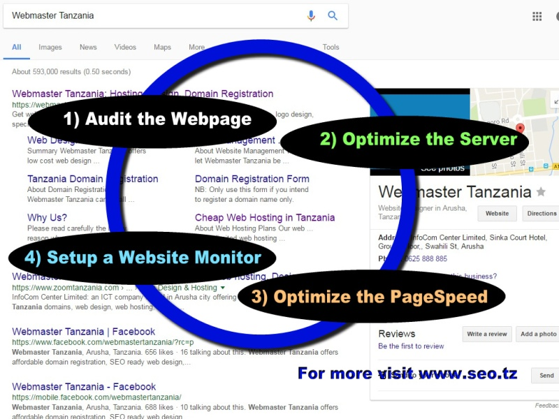 Web page optimization tips.jpg