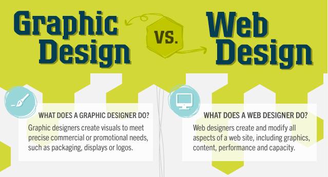 Web & Graphic Design Tips On Flipboard