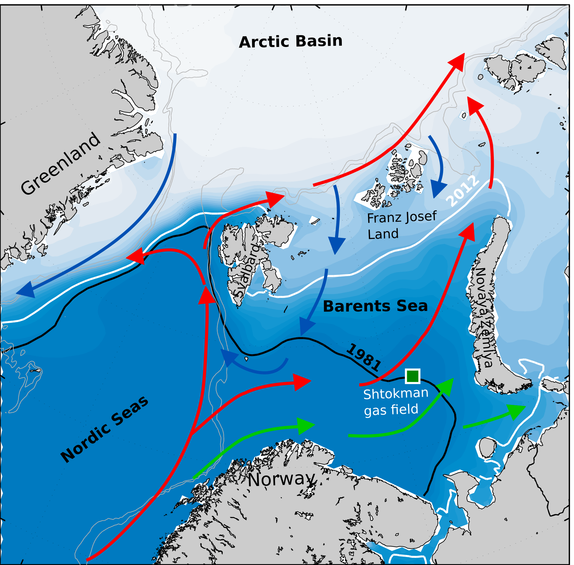 The two biophysical regions of the Barents Sea characterized by a dynamic winter sea ice cover in north, and open water in the south-west. The vriable ice distribution is exemplified with the 1981 (black line) and the 2012 (white line) extent, based on wintertime average (Nov-April) of satelite observations. The color shading indicates sea ice concentration climatology. The ice distribution is to a large degree determined by the Atlantic Water inflow and topographically steered currents, with Atlantic Water (AW) entering the Barents Sea from the Nordic Seas in south-west (red arrows), and the Arctic Water (ArW) entering the Barents Sea shelf from the Arctic Basin in the north (blue arrows). The Norwegian Coastal Current (NCC, green arrows) transports fresh water to the Barents Sea and further into the Kara Sea (Illustration: M. Årthun, UiB).
