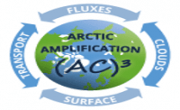 Arctic Amplification