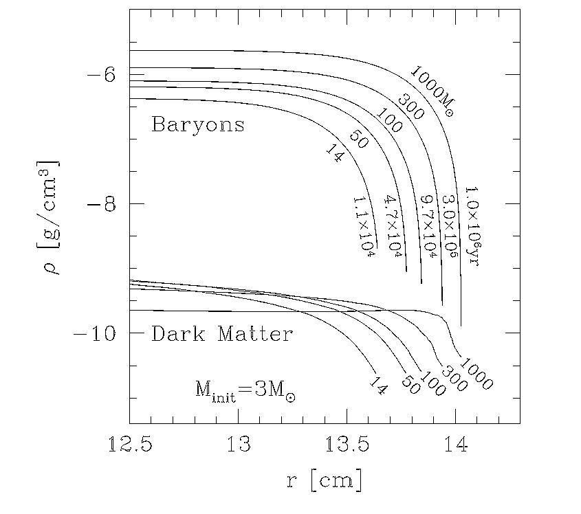 Stars in their eyes « the physics arXiv blog
