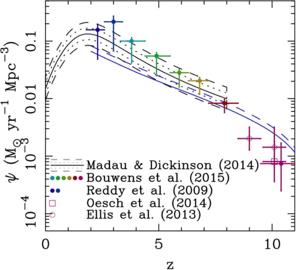 On the Origin and Evolution of the Galaxy Stellar Mass
