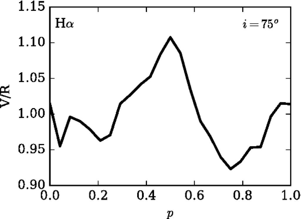 Radiative transfer on decretion discs of Be binaries [SSA