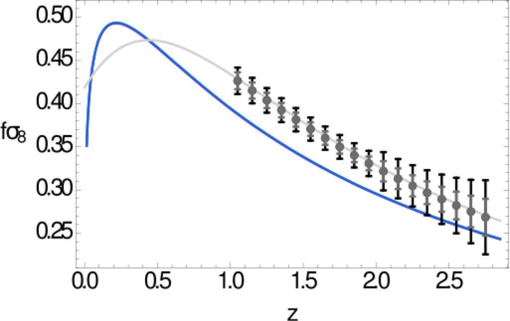 Scale-dependent perturbations finally detectable by future