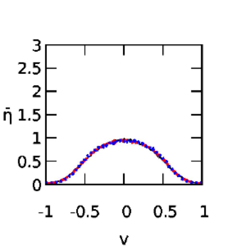 A Probabilistic Approach To The N Body Problem Ga