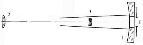 PanchukEtAl-1412.3075_f1.jpg