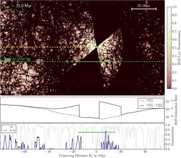 SchmidtEtAl-1710.04527_f6.jpg