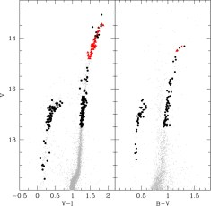 The ESO Multi-Instrument Kinematic Survey (MIKiS) of Galactic
