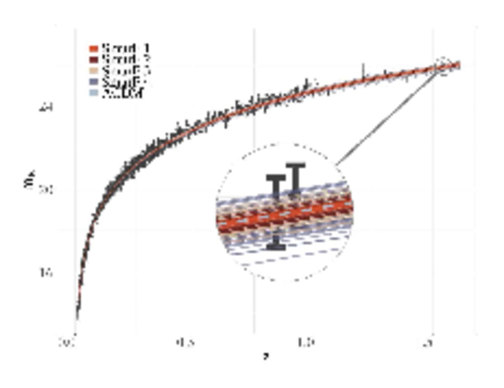 Stress testing the dark energy equation of state imprint