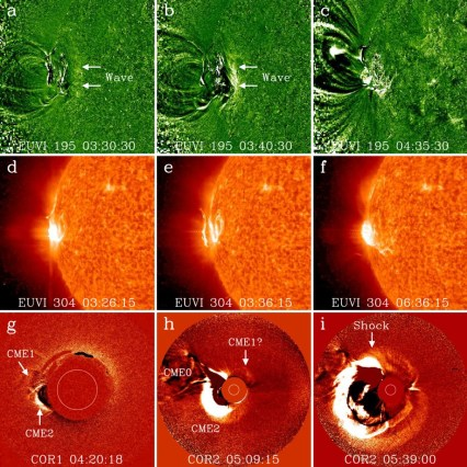 A Comparative Study of 2017 July and 2012 July Complex Eruptions