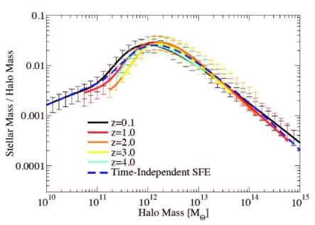 Origin of the Golden Mass of Galaxies and Black Holes [GA] | arXiver
