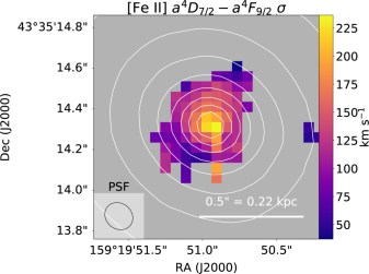 Searching for signs of jet-driven negative feedback in the