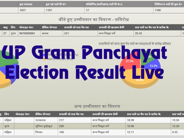 Live UP Gram Panchayat Election Result 2021 UP Gram Pradhan by Name