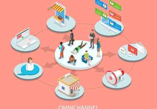 What is OmniChannel Marketing