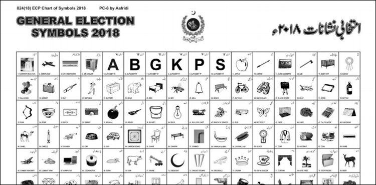 Ecp Allots Election Symbols To Political Parties Ahead Of
