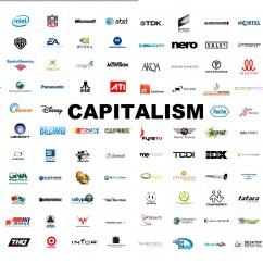 Socialism And Capitalism Venn Diagram Mini Usb Power Wiring Engine Communism Doobclub Com Images Gallery Homework Help Websites High School Educationusa Best Place Rh Spincyclenyc