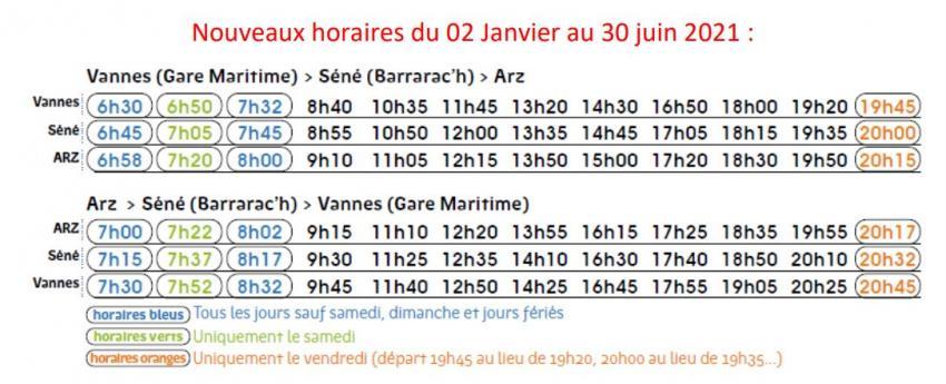 Horaires des bateaux bus  Vannes –  Ile d'Arz 2021