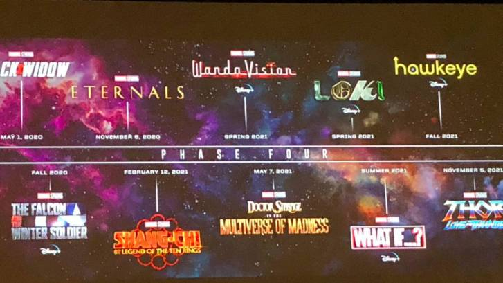 Todas las películas, series y fechas de la Fase 4 del Universo ...