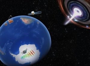 In this artistic rendering, a powerful blazar is shown as the origin of a neutrino detected by IceCube. The Fermi observatory in space and MAGIC telescopes on Earth detected high-energy gamma rays from the same source.