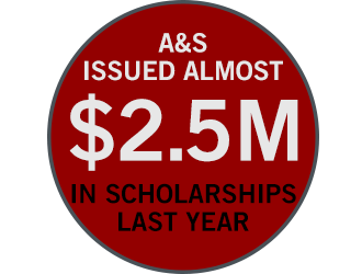 A&S issued almost 2.5 million dollars in scholarships last year