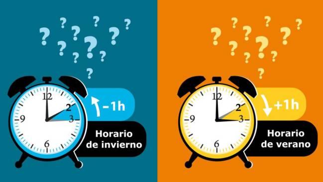 Cambio de horario 2020 en México: ¿a qué hora se cambia la hora hoy y  cuándo se hace? - AS México