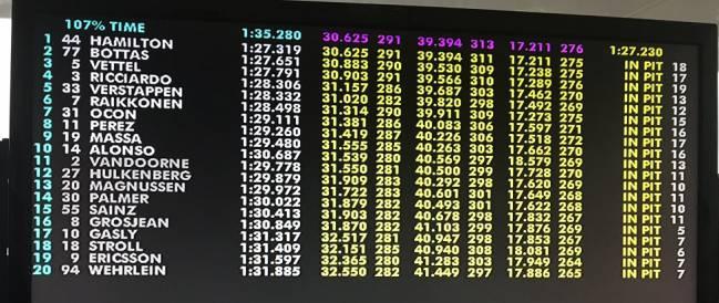 Resultados de la clasificación del GP de Japón.