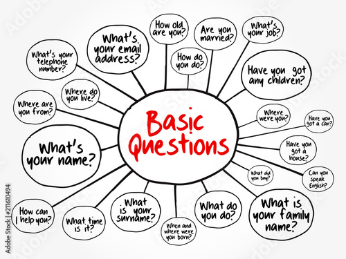 Basic English Questions for daily conversation, mind map