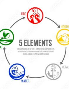 elements of nature circle icon sign water wood fire earth also rh stockobe