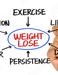 Weight loss flowchart hand drawing on whiteboard also buy this stock rh stockobe