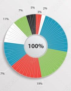 Vector pie chart template segments of also rh stockobe