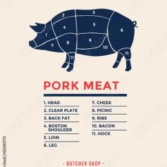 Pork Butcher Cuts Diagram Craftsman Garage Door Safety Sensor Wiring With Specified Type Of Meat Market Poster And Scheme Vector Illustration