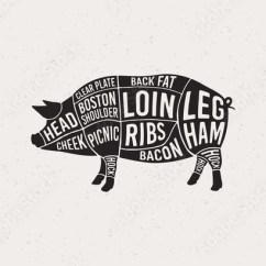 Pork Butcher Cuts Diagram Wiring For Peterbilt Trucks Meat Diagrams Shop Scheme Of Animal Silhouette Vector Illustration