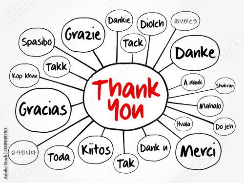 thank you in different