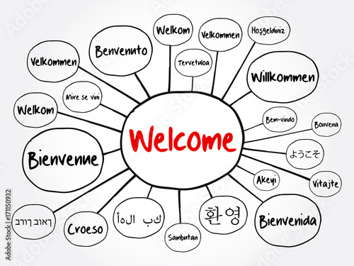 WELCOME in different languages mind map, education