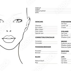 Blank Face Diagram Botox 2000 Mustang Wiring Chart For Makeup Artists | Saubhaya
