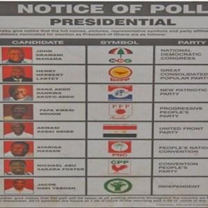 Election 2012 ballot paper