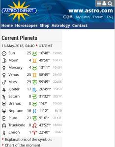 Uranus Enters Taurus Transit! – AsAboveSoBLowe
