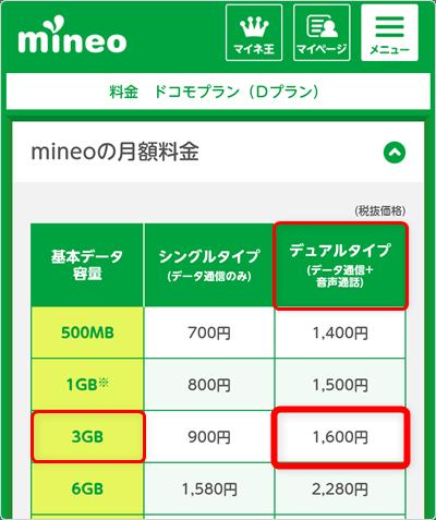 mineo (マイネオ)「デュアルタイプ 3GB」Dプラン