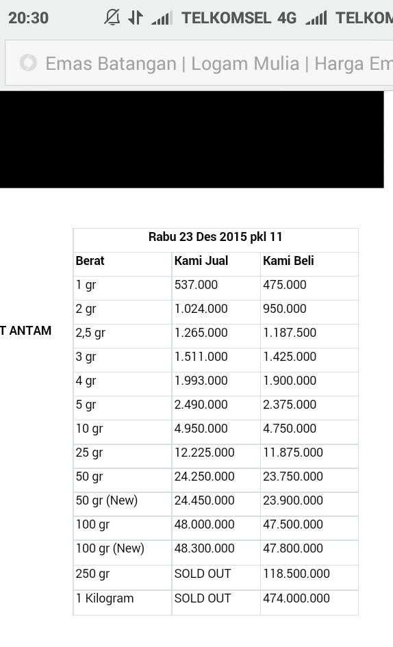 Harga Emas 23 Karat Hari Ini Per Gram : harga, karat, Harga, Karat, Manado, Catet