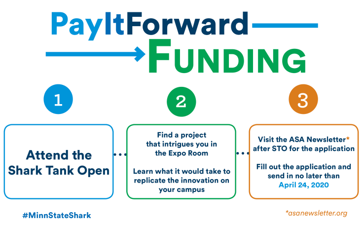 Pay it Forward Funding Steps