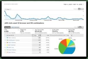 Analytics Example, Digital Britain Final Analytics   Cumulative web analytics f…   Flickr