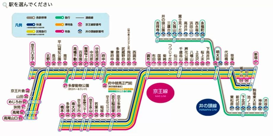 京王線・路線図