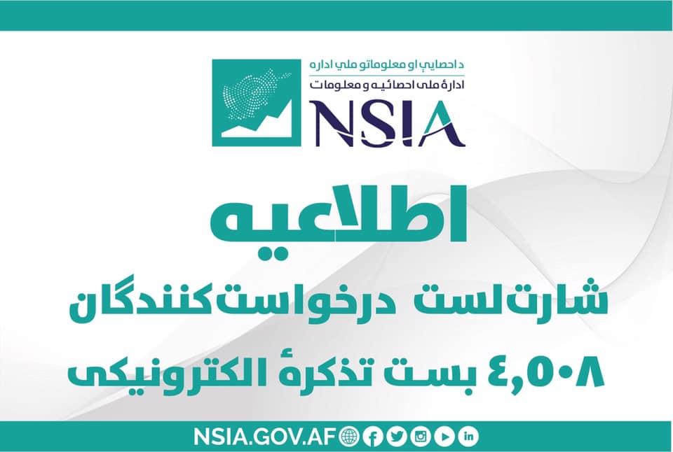 National Bureau of Statistics and Information jobs ( Shortlist Applicants )