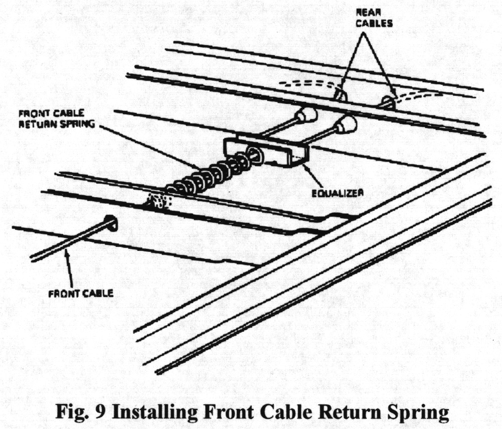 Service manual [How To Replace Front Parking Brake Cable