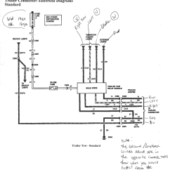 Boat Trailer Wiring Diagram 2006 Impala Speaker 89 Ford F 250 Harness Kit Diagrams Schematic 1989 F250 4x4