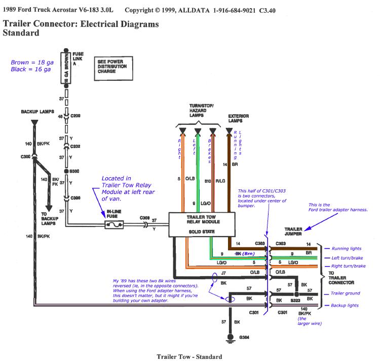 1992 ford f150 radio wiring diagram Ford Radio Wiring Harness Diagram ford truck radio wiring harness diagram ford radio wiring harness diagram
