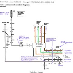 1999 Ford F250 Radio Wiring Diagram Subaru Impreza Outback E350 98 Trailer Diagram98 Library2005