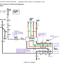 ford f 250 trailer wiring diagram color code wiring diagram third 7 pin trailer plug wiring [ 2404 x 2279 Pixel ]