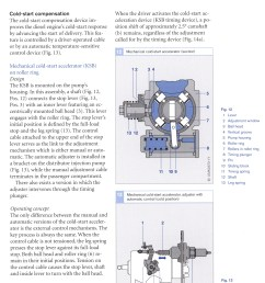 bosch distributor type diesel fuel injection pumps yellow book wrote page 55 [ 2190 x 3148 Pixel ]